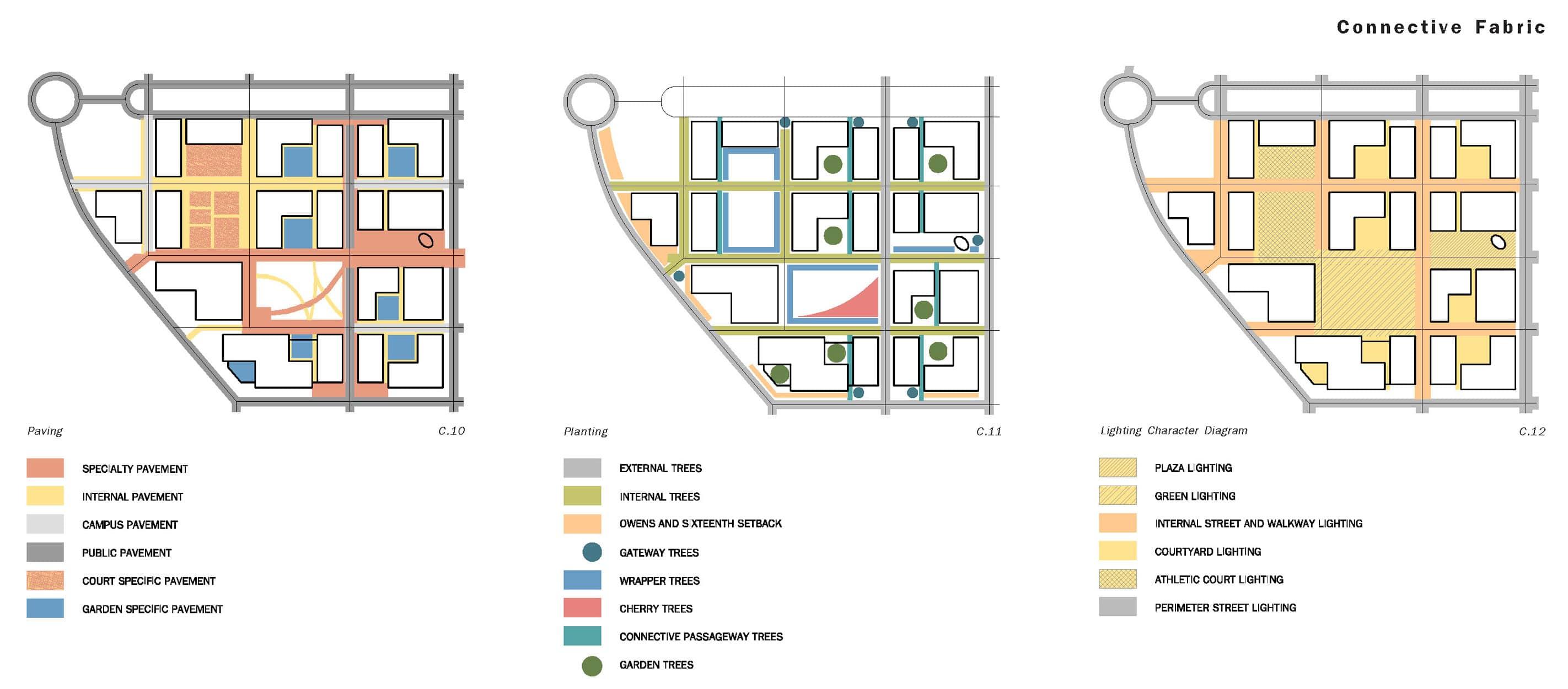 Master Plan Diagrams