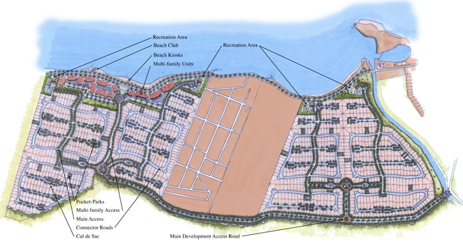 Barceloneta Master Plan